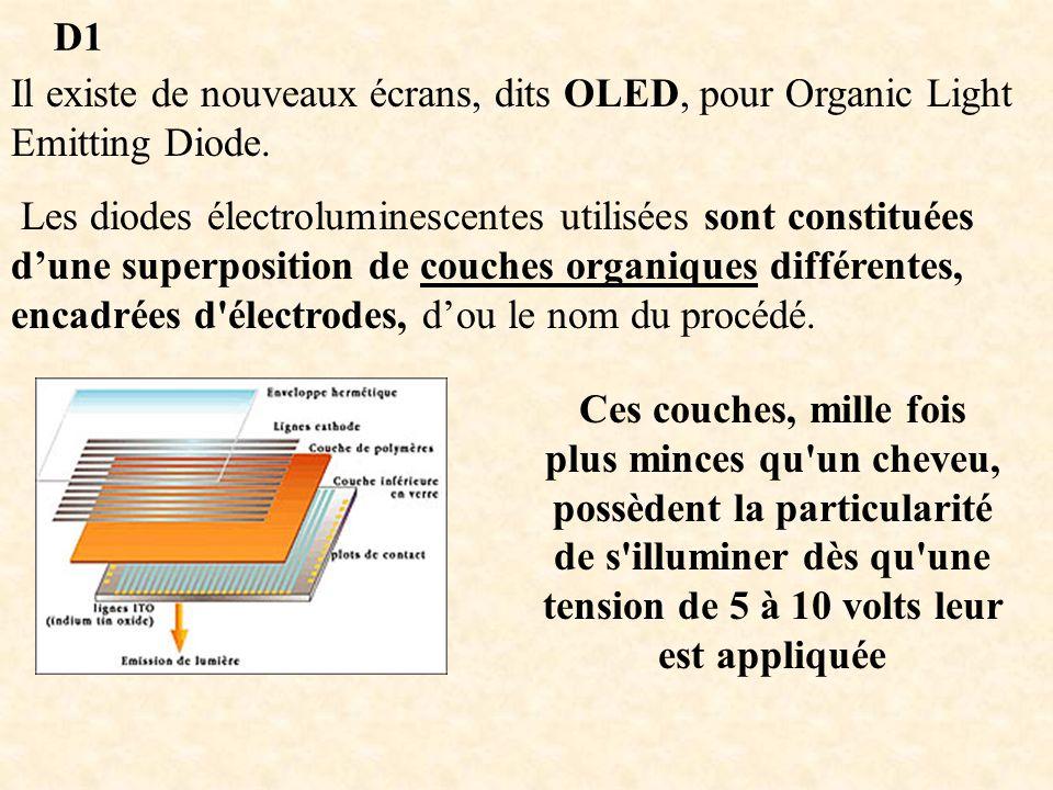 Il existe de nouveaux écrans, dits OLED, pour Organic Light Emitting Diode. Les diodes électroluminescentes utilisées sont constituées dune superposit