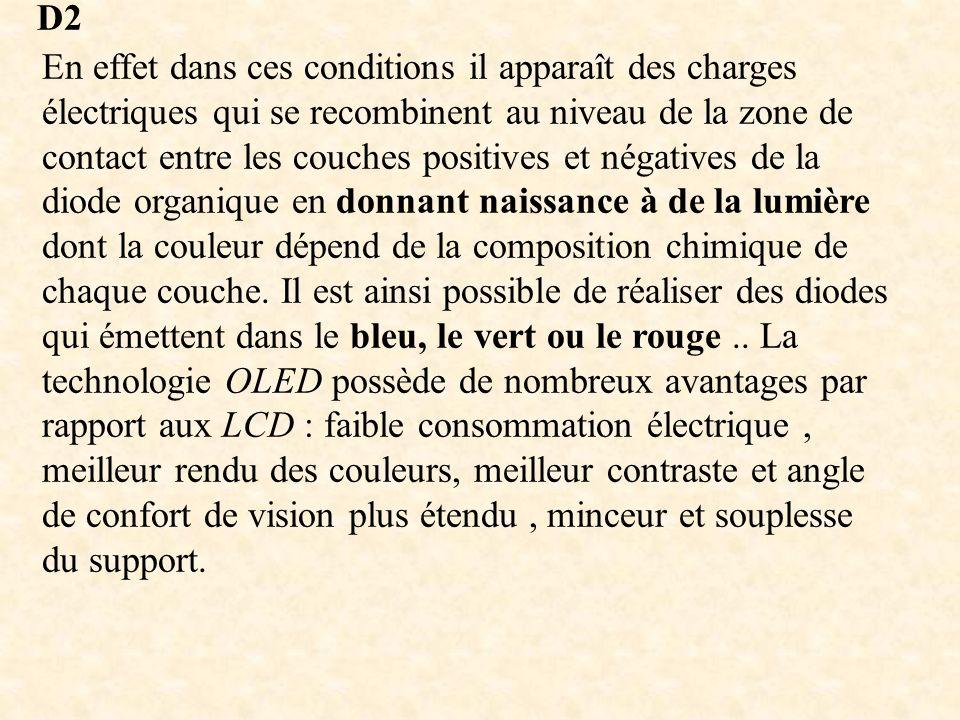 En effet dans ces conditions il apparaît des charges électriques qui se recombinent au niveau de la zone de contact entre les couches positives et nég
