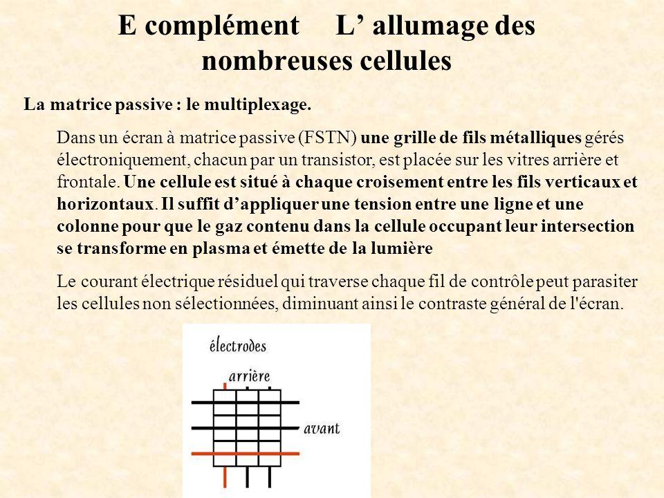 La matrice passive : le multiplexage. Dans un écran à matrice passive (FSTN) une grille de fils métalliques gérés électroniquement, chacun par un tran