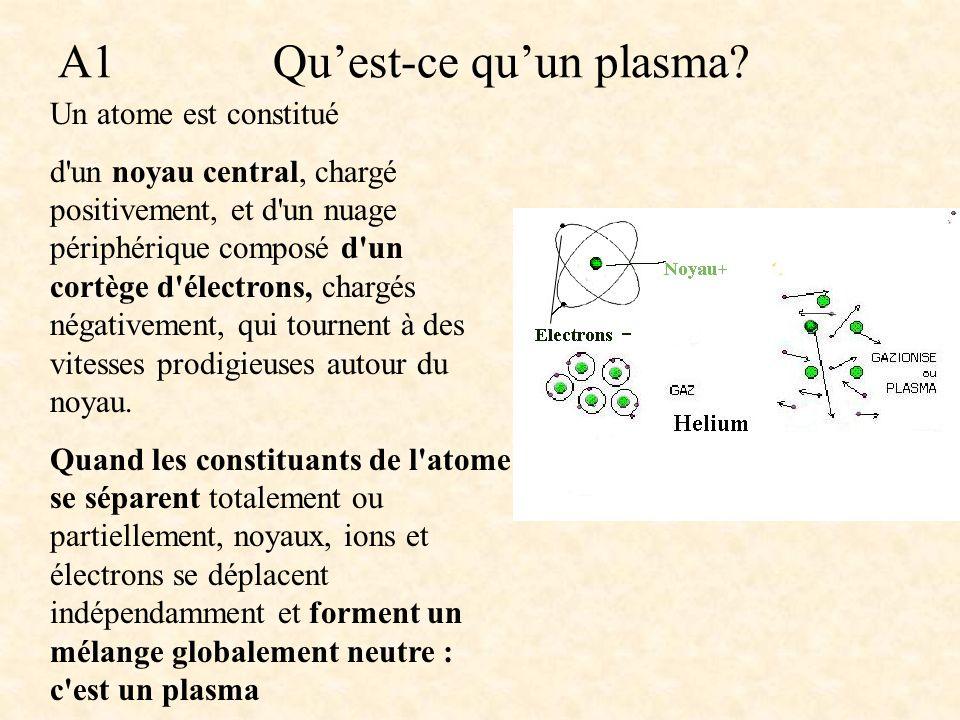 A1 Quest-ce quun plasma? Un atome est constitué d'un noyau central, chargé positivement, et d'un nuage périphérique composé d'un cortège d'électrons,