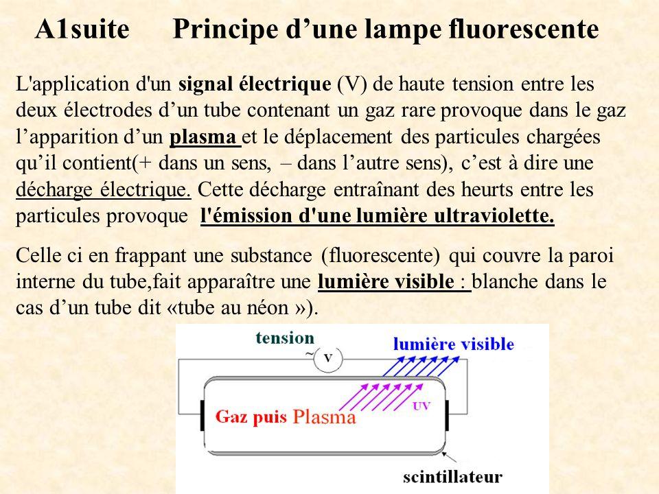L'application d'un signal électrique (V) de haute tension entre les deux électrodes dun tube contenant un gaz rare provoque dans le gaz lapparition du