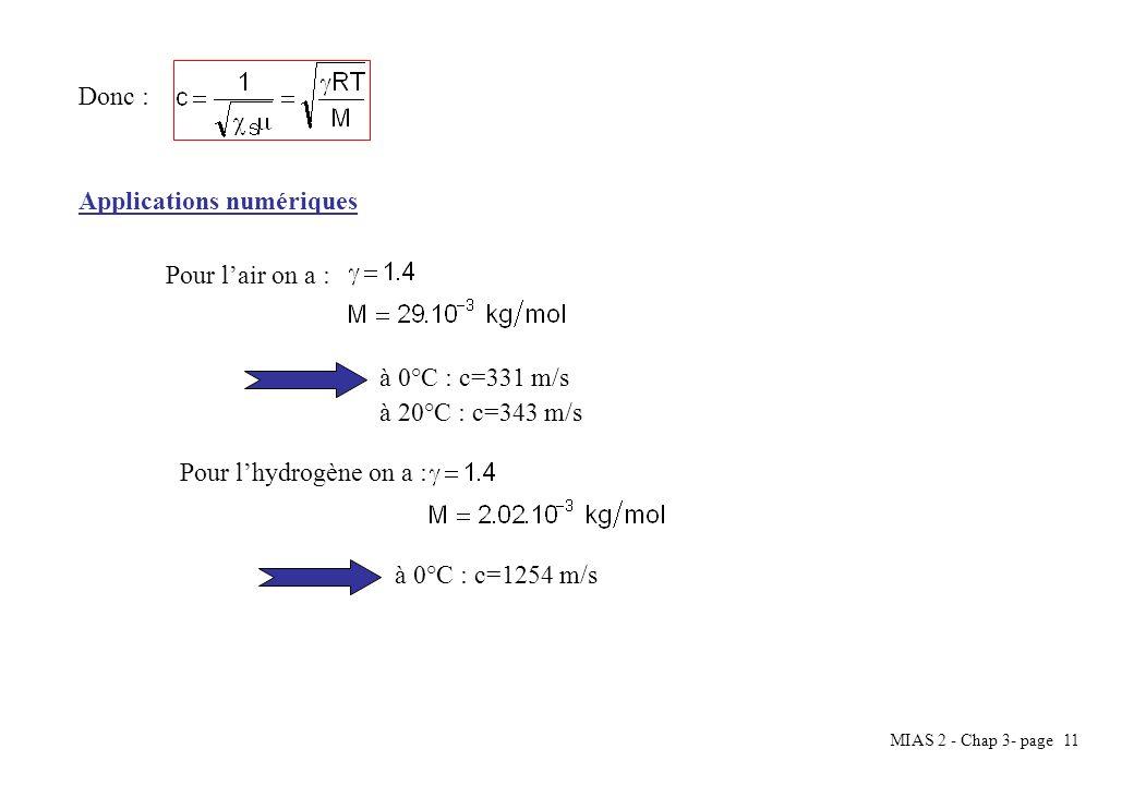 MIAS 2 - Chap 3- page 11 Donc : Applications numériques Pour lair on a : à 0°C : c=331 m/s à 20°C : c=343 m/s Pour lhydrogène on a : à 0°C : c=1254 m/