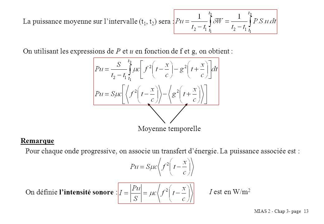 MIAS 2 - Chap 3- page 13 La puissance moyenne sur lintervalle (t 1, t 2 ) sera : On utilisant les expressions de P et u en fonction de f et g, on obti