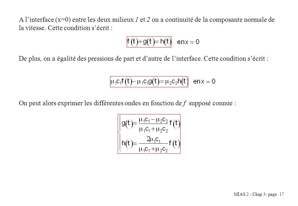 MIAS 2 - Chap 3- page 17 A linterface (x=0) entre les deux milieux 1 et 2 on a continuité de la composante normale de la vitesse. Cette condition sécr