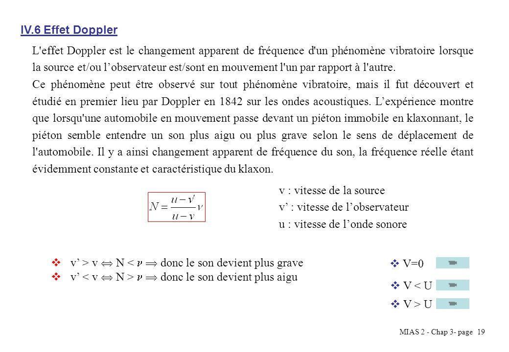 MIAS 2 - Chap 3- page 19 IV.6 Effet Doppler L'effet Doppler est le changement apparent de fréquence d'un phénomène vibratoire lorsque la source et/ou