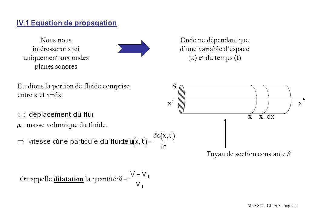 MIAS 2 - Chap 3- page 2 IV.1 Equation de propagation Nous nous intéresserons ici uniquement aux ondes planes sonores Onde ne dépendant que dune variab