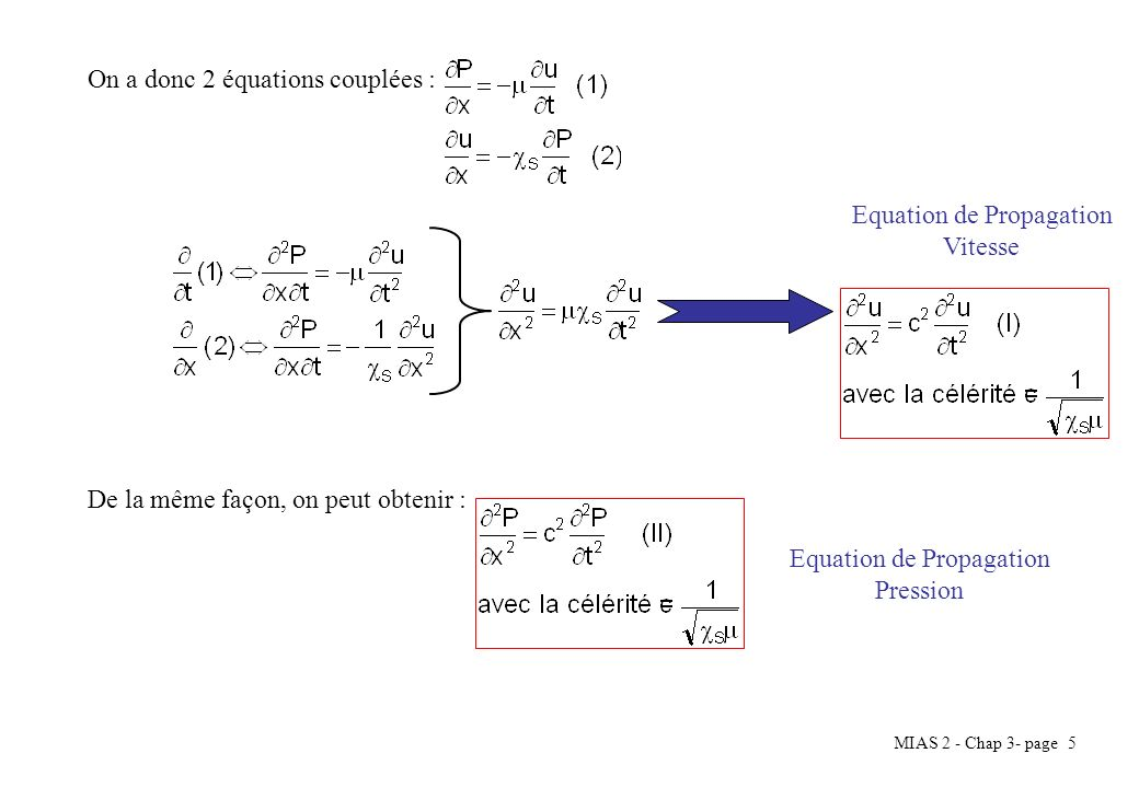 MIAS 2 - Chap 3- page 5 On a donc 2 équations couplées : Equation de Propagation Vitesse De la même façon, on peut obtenir : Equation de Propagation P