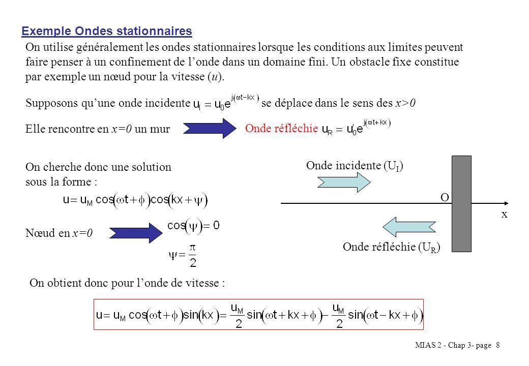 MIAS 2 - Chap 3- page 8 Exemple Ondes stationnaires On utilise généralement les ondes stationnaires lorsque les conditions aux limites peuvent faire p