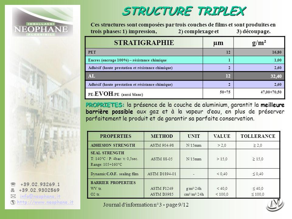 Journal d information n°3 - page 9/12 +39.02.93269.1 +39.02.9302569 info@neophane.it http://www.neophane.it STRUCTURE TRIPLEX Ces structures sont composées par trois couches de films et sont produites en trois phases: 1) impression,2) complexage et3) découpage.