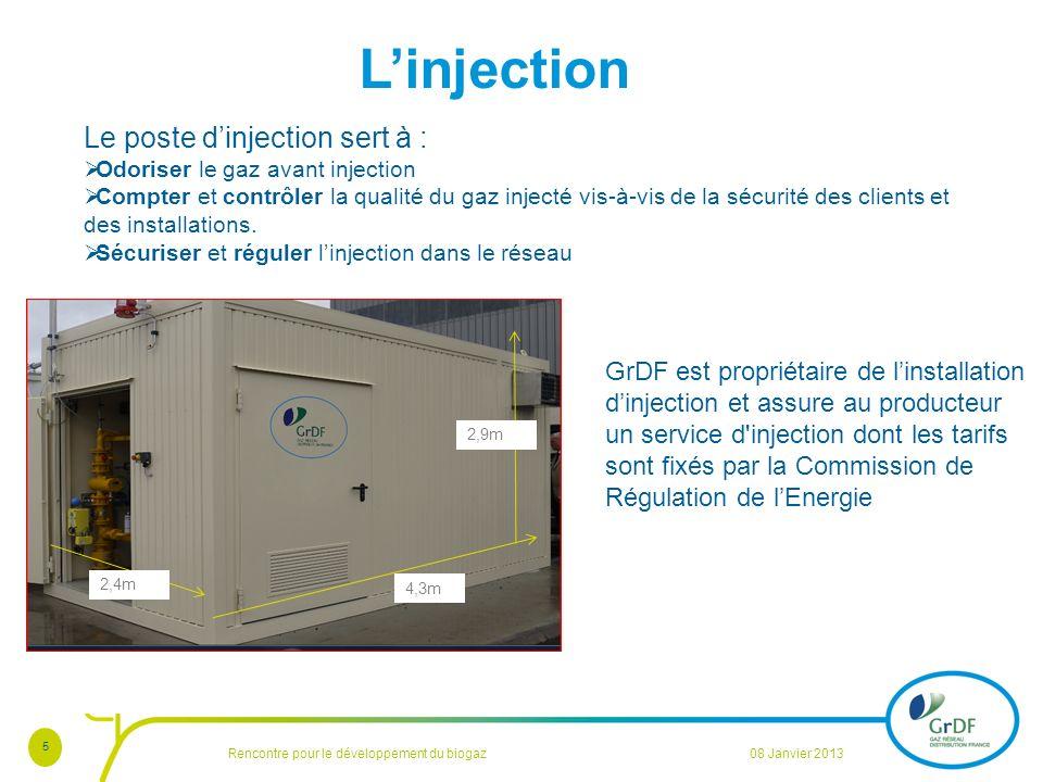5 08 Janvier 2013 Linjection 2,9m 2,4m 4,3m GrDF est propriétaire de linstallation dinjection et assure au producteur un service d'injection dont les