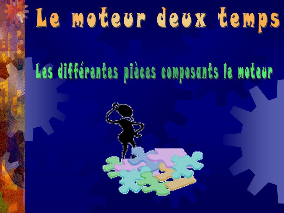 Mélange air/essence PHASE D ADMISSION DU MELANGE DANS LE CARTER Lumière d admission ouverte Page suivante