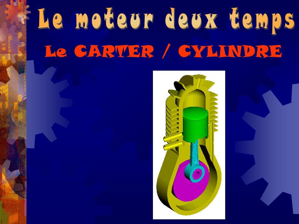 Mélange air/essence ADMISSION DU MELANGE DANS LE CARTER Lumière d admission ouverte Page suivante
