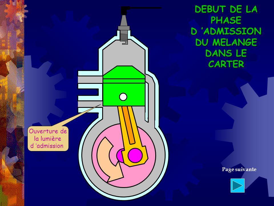 Ouverture de la lumière d admission DEBUT DE LA PHASE D ADMISSION DU MELANGE DANS LE CARTER Page suivante