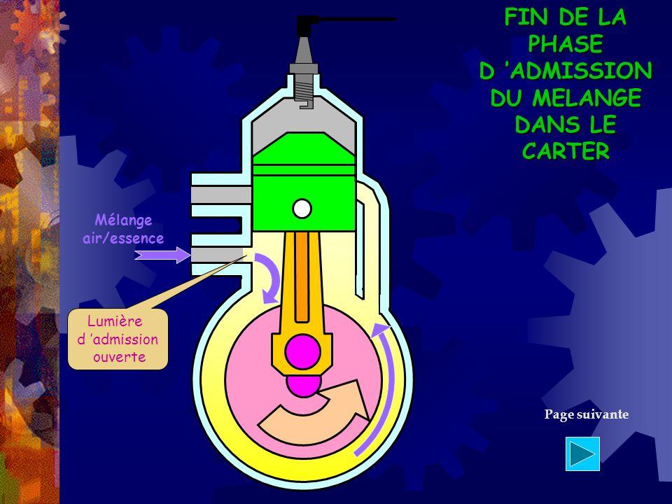 Mélange air/essence FIN DE LA PHASE D ADMISSION DU MELANGE DANS LE CARTER Lumière d admission ouverte Page suivante