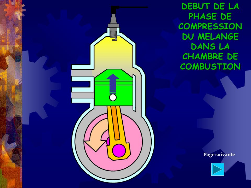 DEBUT DE LA PHASE DE COMPRESSION DU MELANGE DANS LA CHAMBRE DE COMBUSTION Page suivante