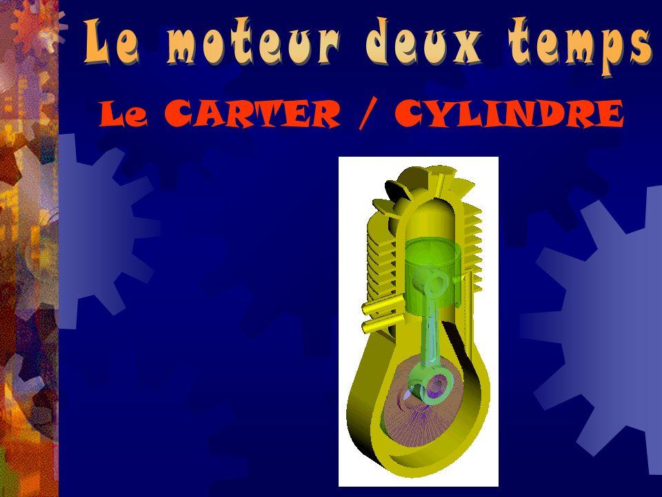 PHASE DE TRANSFERT DU MELANGE, DU CARTER VERS LA CHAMBRE DE COMBUSTION Compression du mélange dans le carter Page suivante