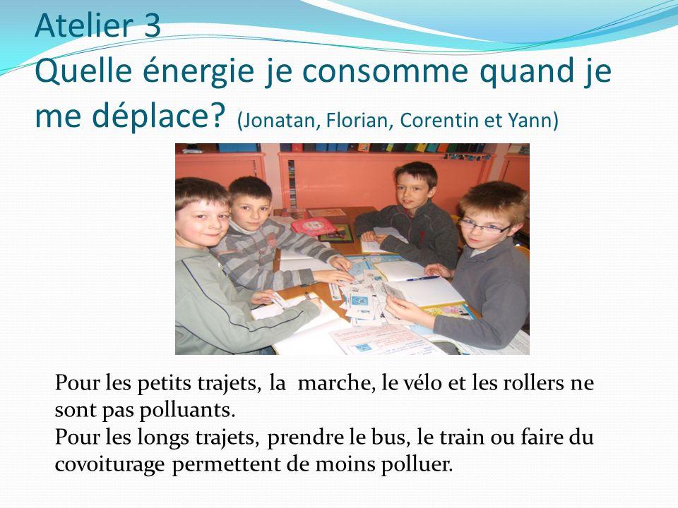 Atelier 3 Quelle énergie je consomme quand je me déplace? (Jonatan, Florian, Corentin et Yann) Pour les petits trajets, la marche, le vélo et les roll
