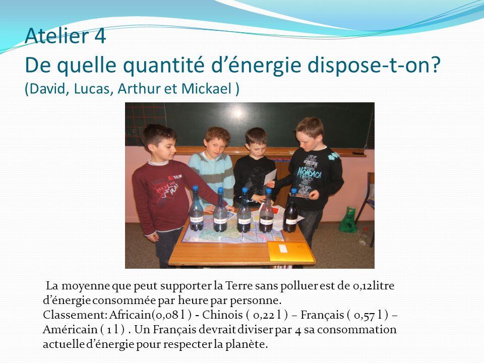 Atelier 4 De quelle quantité dénergie dispose-t-on? (David, Lucas, Arthur et Mickael ) La moyenne que peut supporter la Terre sans polluer est de 0,12