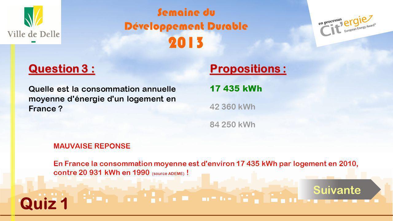 Semaine du Développement Durable 2013 Quiz 1 Question 3 : Quelle est la consommation annuelle moyenne d énergie d un logement en France .