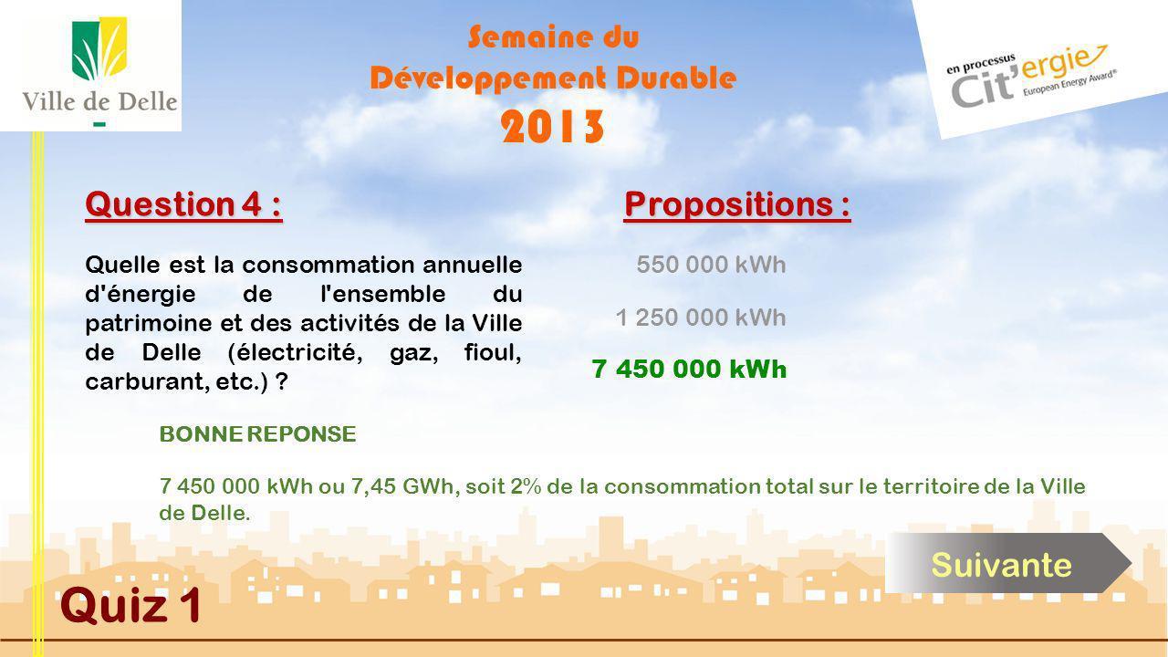Semaine du Développement Durable 2013 Quiz 1 Question 4 : Quelle est la consommation annuelle d énergie de l ensemble du patrimoine et des activités de la Ville de Delle (électricité, gaz, fioul, carburant, etc.) .