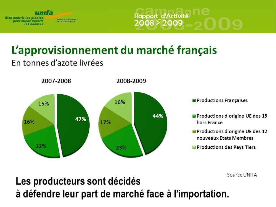 Rapport_dActivité 2008 > 2009 Les producteurs sont décidés à défendre leur part de marché face à limportation.