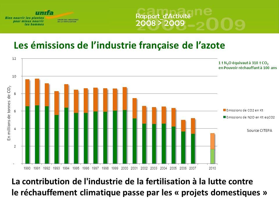 Rapport_dActivité 2008 > 2009 Les émissions de lindustrie française de lazote La contribution de l industrie de la fertilisation à la lutte contre le réchauffement climatique passe par les « projets domestiques » Source CITEPA 1 t N 2 O équivaut à 310 t CO 2 en Pouvoir réchauffant à 100 ans En millions de tonnes de CO 2