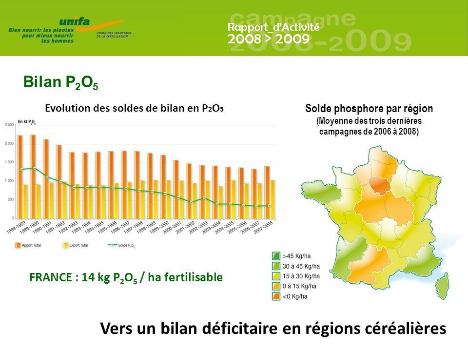 Rapport_dActivité 2008 > 2009 Bilan P 2 O 5 FRANCE : 14 kg P 2 O 5 / ha fertilisable Vers un bilan déficitaire en régions céréalières Solde phosphore par région (Moyenne des trois dernières campagnes de 2006 à 2008) Evolution des soldes de bilan en P 2 O 5