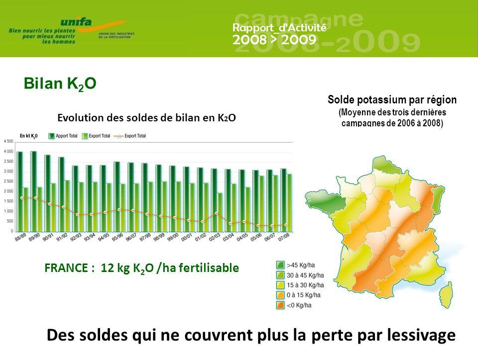 Rapport_dActivité 2008 > 2009 Bilan K 2 O FRANCE : 12 kg K 2 O /ha fertilisable Des soldes qui ne couvrent plus la perte par lessivage Solde potassium par région (Moyenne des trois dernières campagnes de 2006 à 2008) Evolution des soldes de bilan en K 2 O