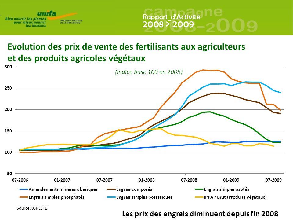 Rapport_dActivité 2008 > 2009 Les prix des engrais diminuent depuis fin 2008 Evolution des prix de vente des fertilisants aux agriculteurs et des produits agricoles végétaux (indice base 100 en 2005) Source AGRESTE