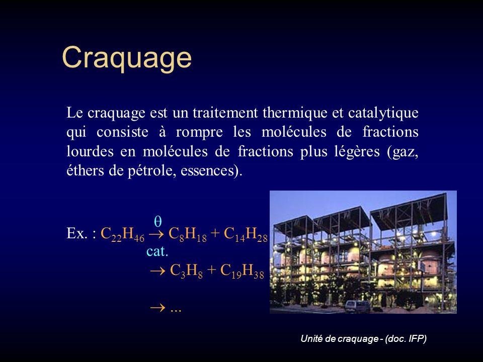Désulfuration Opération qui consiste à éliminer le soufre des différentes fractions de distillation. Il s agit de réduire les émissions de SO 2 lors d
