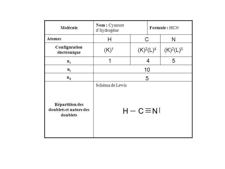 Molécule Nom : Cyanure dhydrogène Formule : HCN Atomes Configuration électronique nene ntnt ndnd Répartition des doublets et nature des doublets Schém