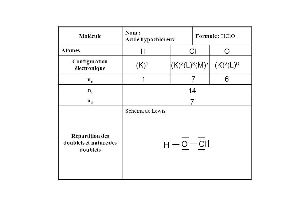 Molécule Nom : Acide hypochloreux Formule : HClO Atomes Configuration électronique nene ntnt ndnd Répartition des doublets et nature des doublets Sché