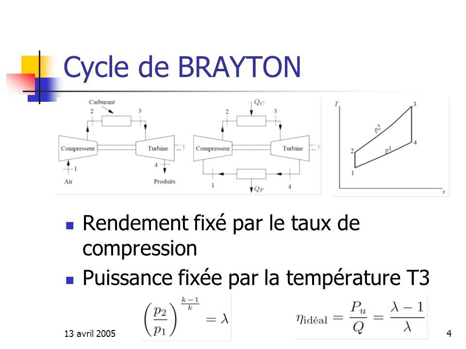 13 avril 200515 Mesure de lencrassement (4) Analyse en composantes principales Déterminer les directions de grandes variations Combinaisons linéaires entre variables .