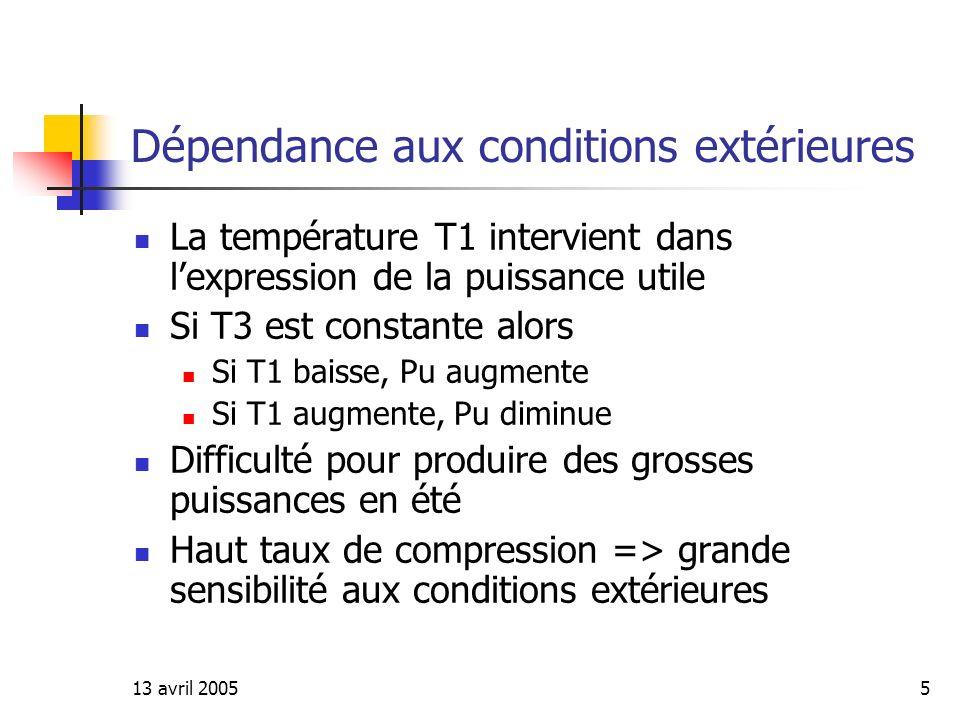13 avril 20056 Idéal vs réel Irréversibilité dans le compresseur et la turbine Chutes de pression Débit non constant Chaleurs massiques non constantes Pertes mécaniques Cycle idéal vs cycle réel (1)