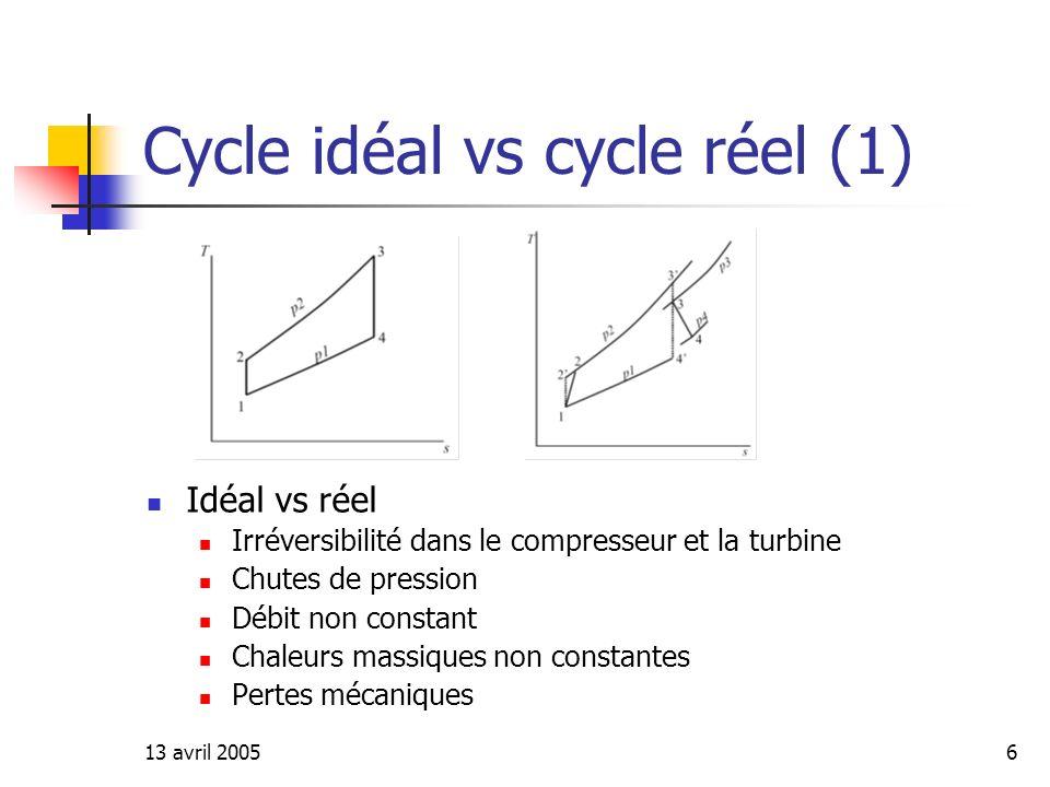 13 avril 20057 Cycle idéal vs cycle réel (2) Notions de rendements isentropiques Mesure lirréversibilité des machines thermodynamiques Le rendement est maintenant fonction de la température T3