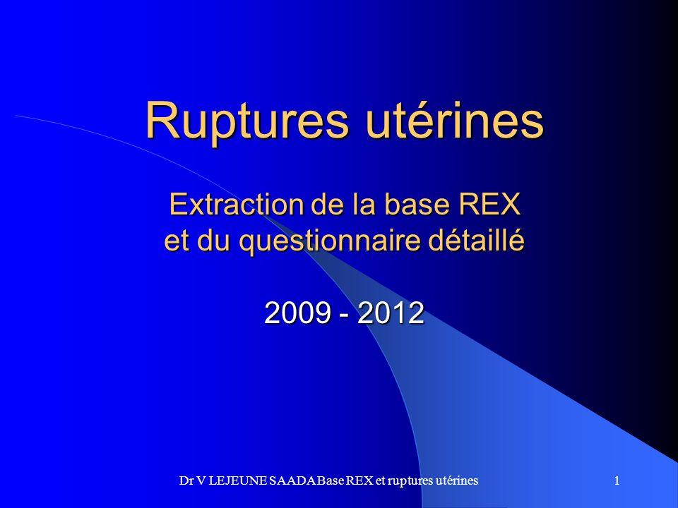 Ruptures utérines Extraction de la base REX et du questionnaire détaillé 2009 - 2012 1Dr V LEJEUNE SAADA Base REX et ruptures utérines