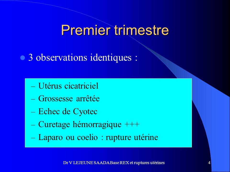 Premier trimestre 3 observations identiques : – Utérus cicatriciel – Grossesse arrêtée – Echec de Cyotec – Curetage hémorragique +++ – Laparo ou coelio : rupture utérine 4Dr V LEJEUNE SAADA Base REX et ruptures utérines