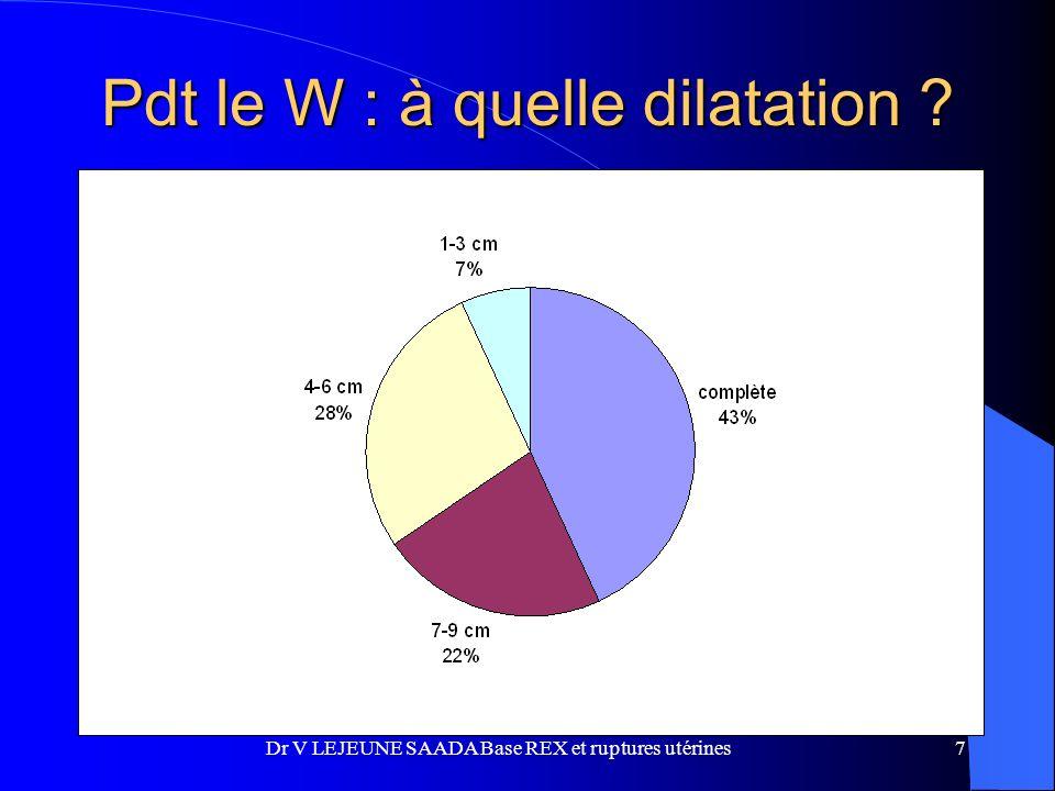Pdt le W : à quelle dilatation ? 7Dr V LEJEUNE SAADA Base REX et ruptures utérines