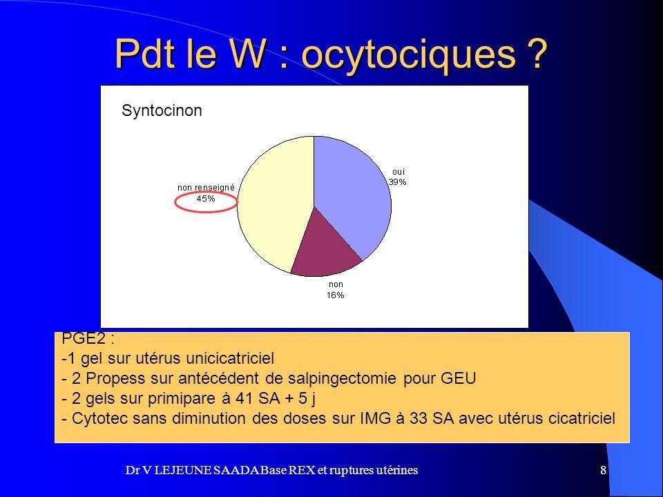 Etat néonatal Apgar à 1 (non renseigné 21/53) 1097643210 Gaz au cordon : Réalisé seult 1fs/2 Lactates > 7 mM dans + de 50% des cas 15 MFIU ou échec de réa 4 Décès ultérieurs 1 décrit avec séquelles neuro Apgar à 3 9Dr V LEJEUNE SAADA Base REX et ruptures utérines