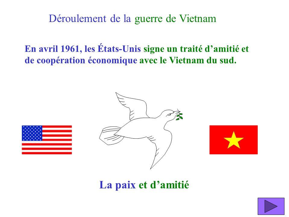 Déroulement de la guerre de Vietnam En avril 1961, les États-Unis signe un traité damitié et de coopération économique avec le Vietnam du sud. La paix