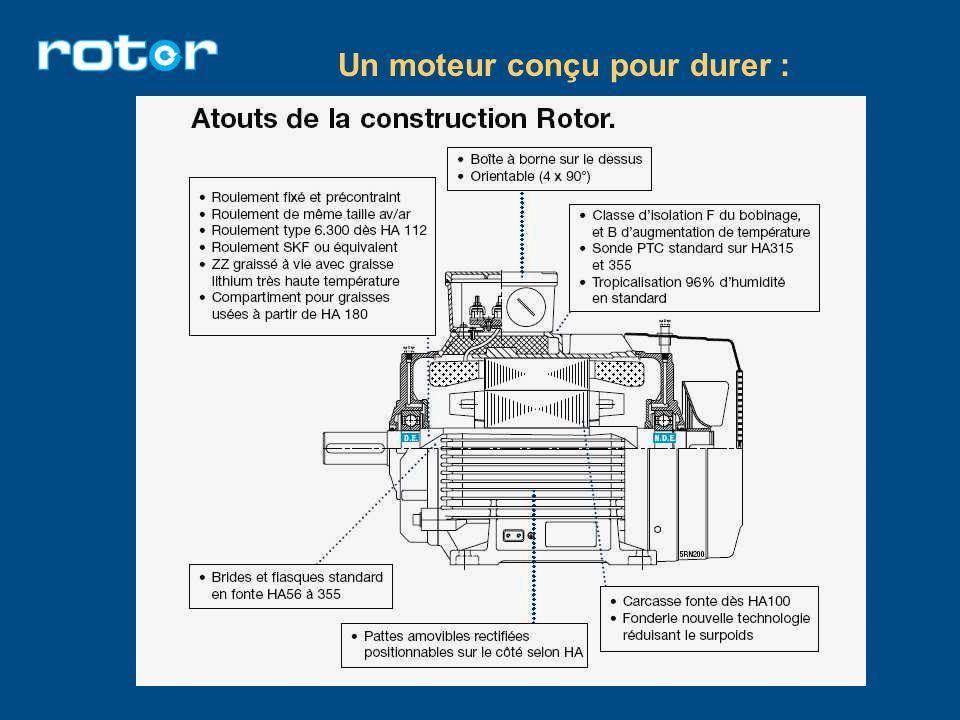 Pourquoi le moteur rotor dure-t-il plus longtemps .