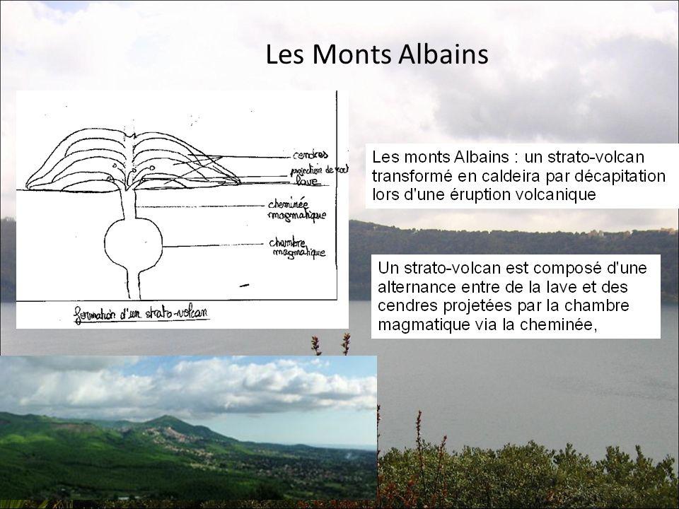 Les Monts Albains