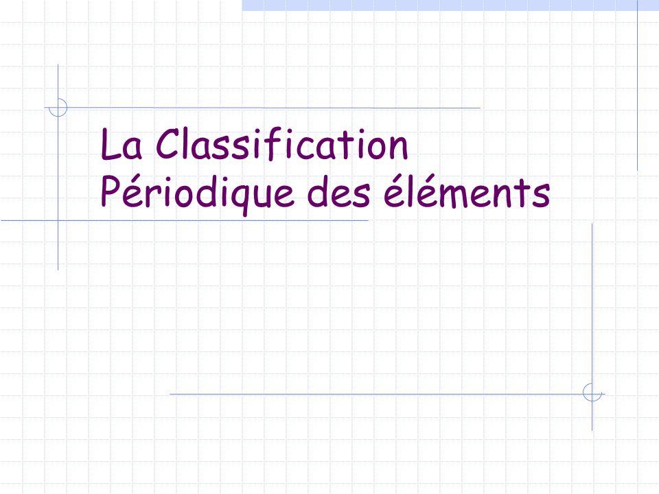 I - Notion d élément chimique.
