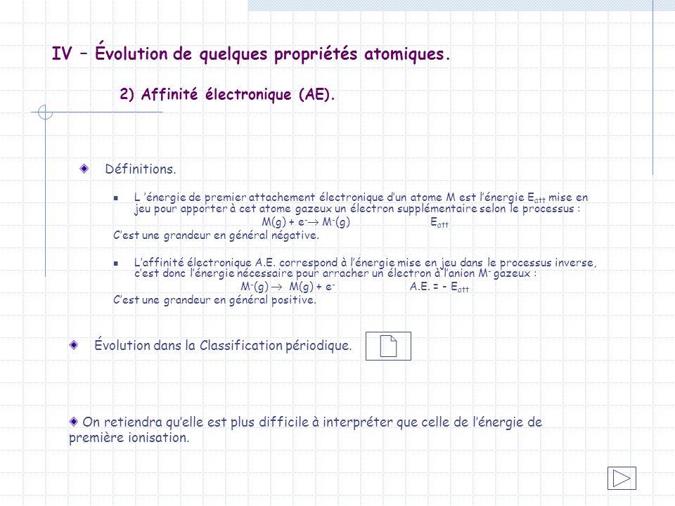 IV – Évolution de quelques propriétés atomiques. 2) Affinité électronique (AE). Définitions. L énergie de premier attachement électronique dun atome M
