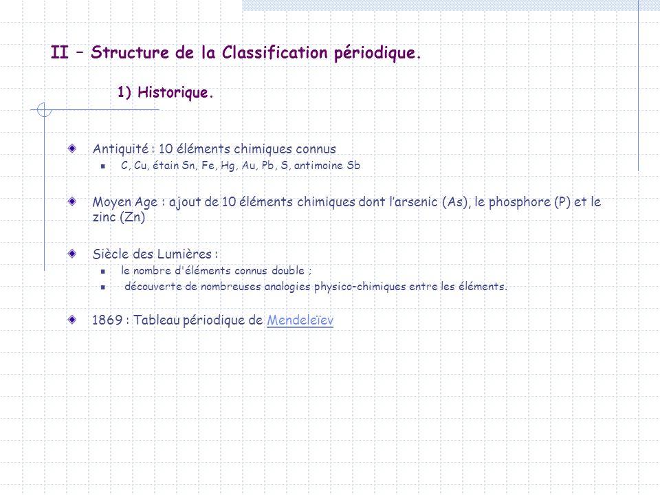 II – Structure de la Classification périodique. 1) Historique. Antiquité : 10 éléments chimiques connus C, Cu, étain Sn, Fe, Hg, Au, Pb, S, antimoine
