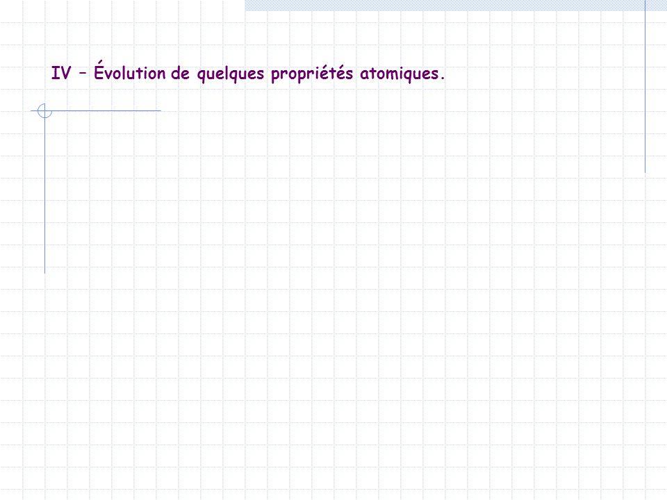 IV – Évolution de quelques propriétés atomiques.1) Énergie de première ionisation (EI 1 ).