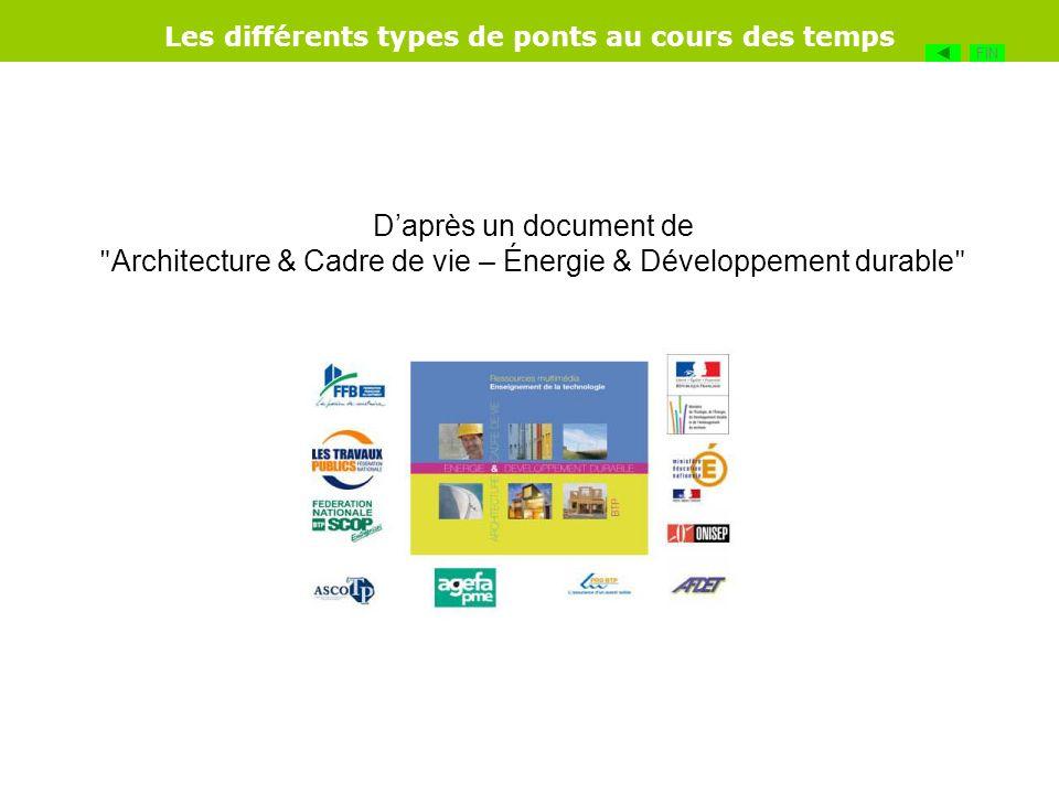 Les différents types de ponts au cours des temps FIN Daprès un document de ʺ Architecture & Cadre de vie – Énergie & Développement durable ʺ