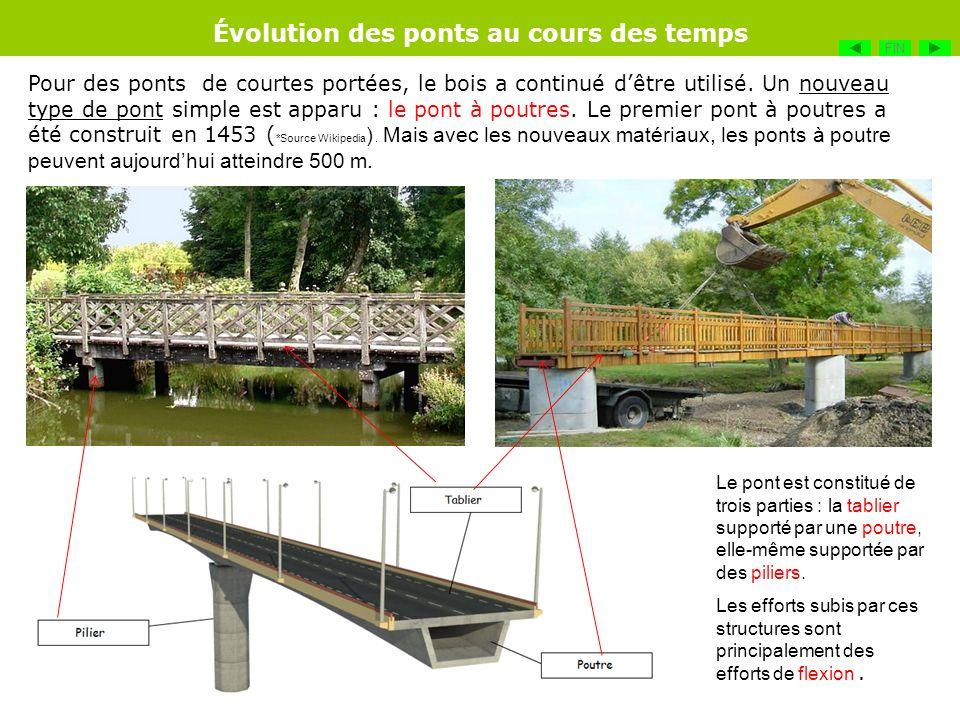 Pour des ponts de courtes portées, le bois a continué dêtre utilisé. Un nouveau type de pont simple est apparu : le pont à poutres. Le premier pont à