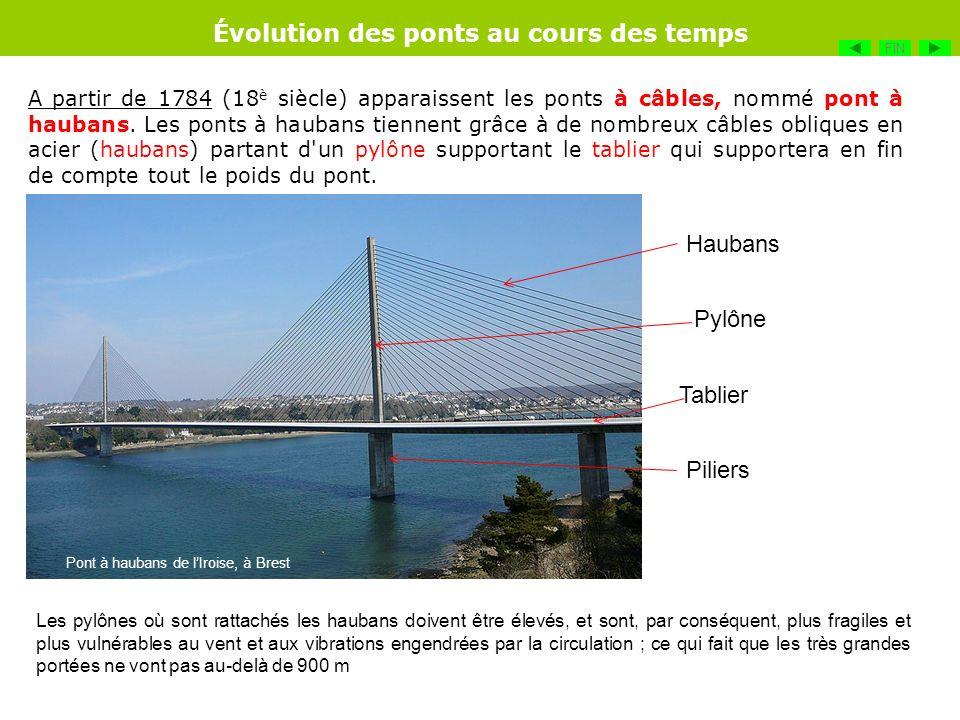 A partir de 1784 (18 è siècle) apparaissent les ponts à câbles, nommé pont à haubans. Les ponts à haubans tiennent grâce à de nombreux câbles obliques