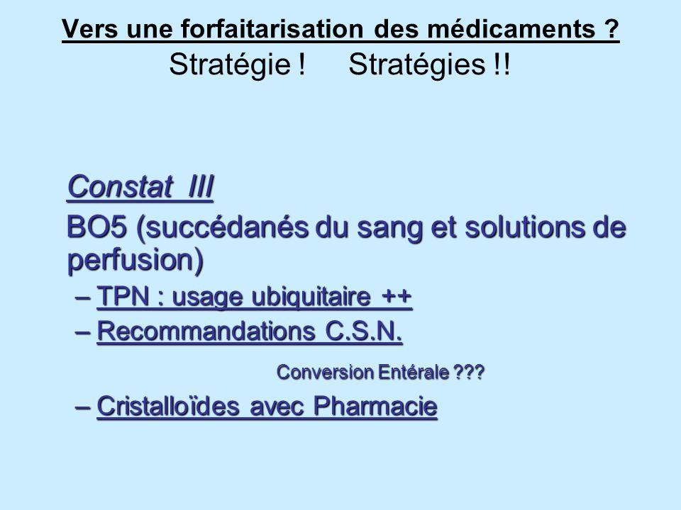 Vers une forfaitarisation des médicaments ? Stratégie ! Stratégies !! Constat III Constat III BO5 (succédanés du sang et solutions de perfusion) BO5 (